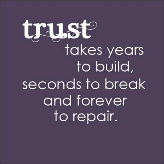 Trust Is Like A Mirror - Quotes On Trust