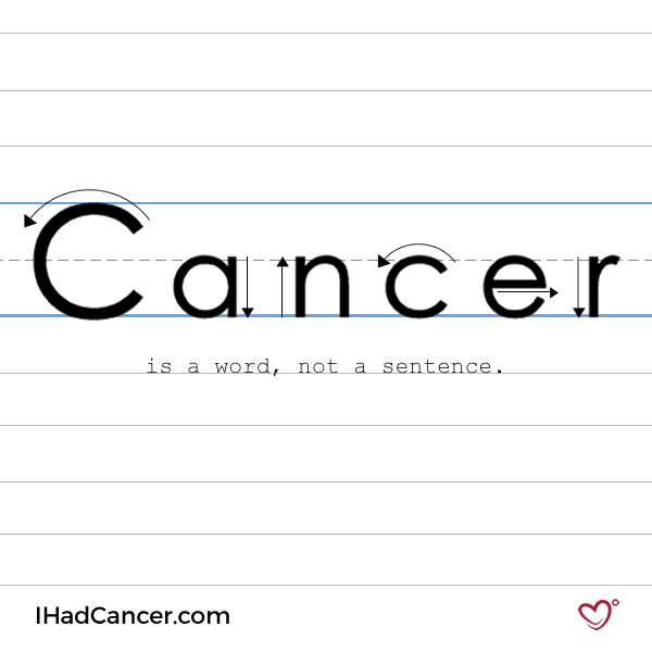 20 Inspirational Cancer Quotes for Survivors, Fighters & Caregivers